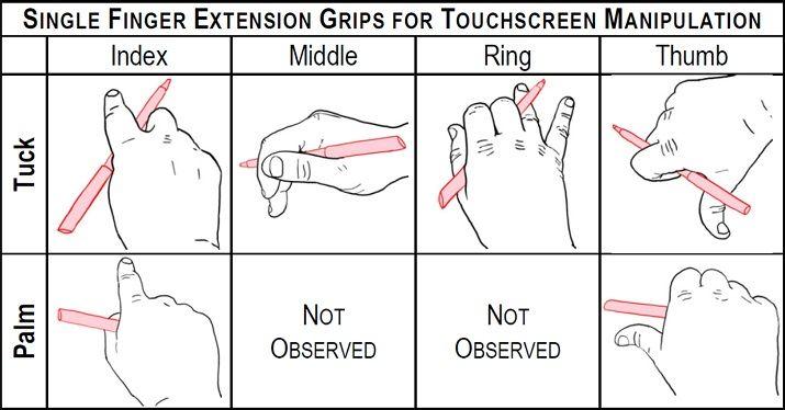 table-single-finger-extension-grips-x715.jpg (715×374)