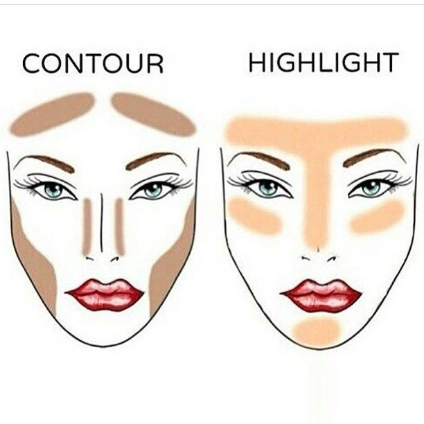 Pretty basic, but a good starting point for anyone that wants to glam up their l…