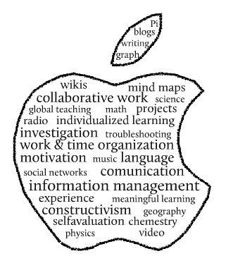 Inteligencias Múltiples y iPad. Lingüística. #howard #gardner #inteligenciasmultiples #inteligencias #multiples #nuevastecnologias #ipad