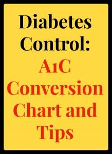 Diabetes Control using A1C test.