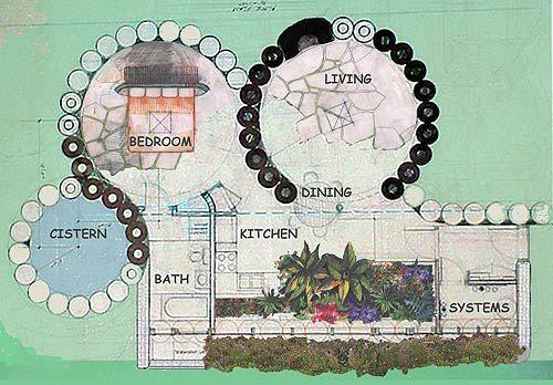earthship blueprints | Photo : An example of Earth Ship design (Attrib : earthship.co.uk)
