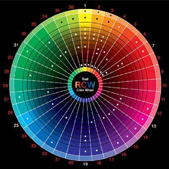༺༺༺♥Elles♥Heart♥Loves♥༺༺༺ ............♥Color Charts♥............ #Color #Chart #ColorChart #Inspiration #Design #Moodboard #Paint #Palette #Decorate #Art #Renovate ~ ♥Real Color Wheel