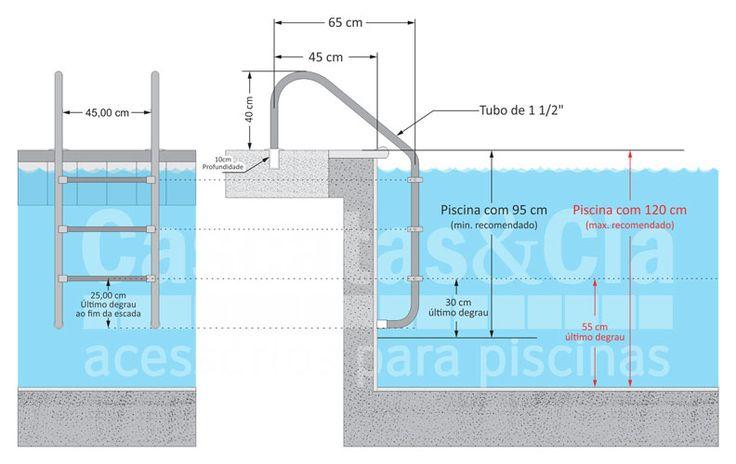 medidas da escada 3 degraus em inox para piscina
