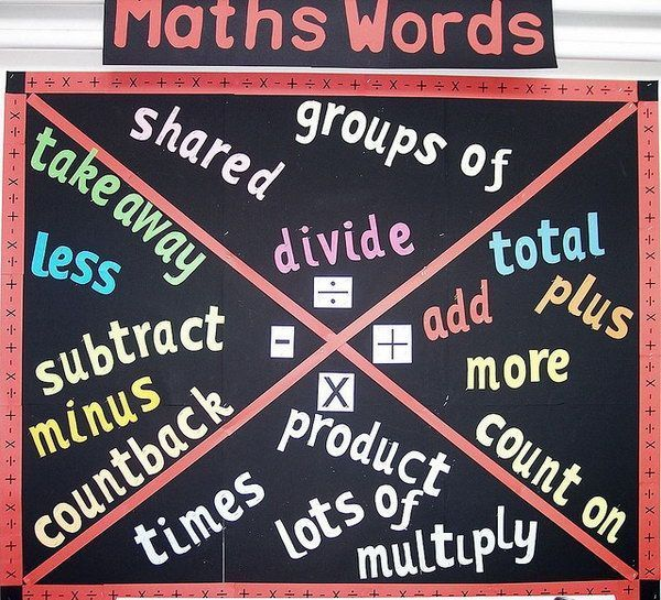 This math words bulletin board displays key words used in addition, subtraction, multiplication, and division. It will assist students in determining which operations to use when solving math problems. http://hative.com/creative-math-bulletin-board-ideas/