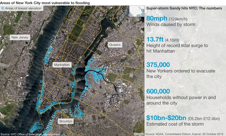 NYC flood risk map