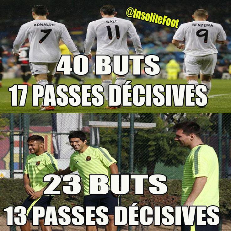 Stats : Comparaison trio Bale-Benzema-Ronaldo et Messi-Neymar-Luis Suarez - http://www.actusports.fr/124100/stats-comparaison-trio-bale-benzema-ronaldo-messi-neymar-luis-suarez/
