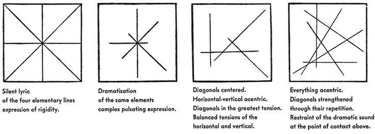 Геометрия и искусство: квадрат   DidatticarteBlog