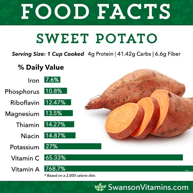 sweet potato health nutrition facts