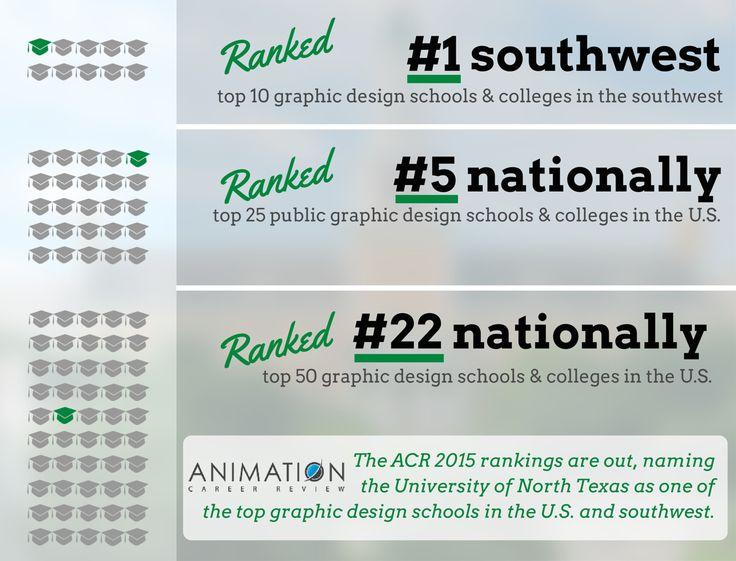 UNT ranks high among top graphic design schools & college in the U.S.  #UNTCVAD
