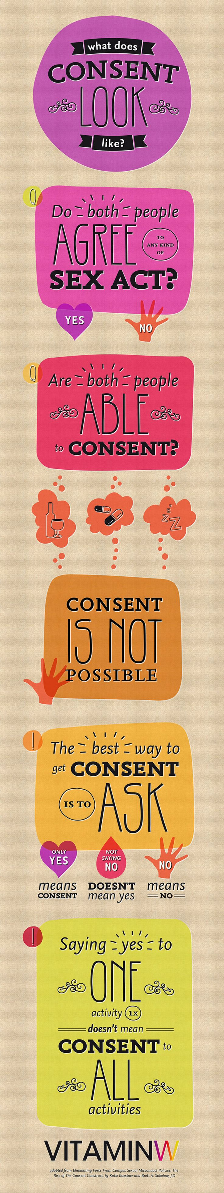 """""""No means no"""" is a very important lesson, but it's far from the end of the story. Get clear for yourself what consent looks like so you can also be clear when you're thinking it might be sexytime with someone else."""