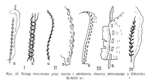 Stitches used by shoemakers - finds from Gdańsk, Poland. Culture: Slavic (West…