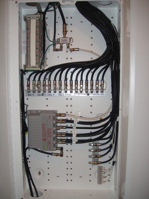 structured media panel diagram central heating mid position valve wiring distribution box worksheet and pin by home controls on systems automation rh pinterest com system
