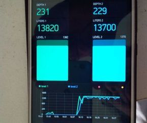 Water Tank Levels by WiFi on Your Phone: 9 Steps (with Pictures)
