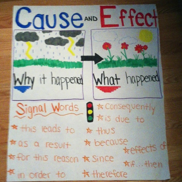 cause and effect essay holocaust Check out our top free essays on cause anf effect holocaust to help you write your own essay.