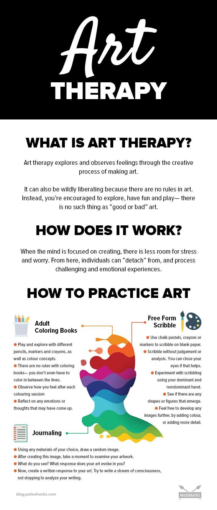While it may not seem like scribbling with crayons could be therapeutic, there's a lot of unconscious processing that goes on in your mind during any form of artistic expression—much more than you may think. Read the article here: http://paleo.co/arttherapy101