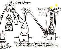 Distillation equipment used by the 3rd century Greek alchemist Zosimos of Panopolis, from the Byzantine Greek manuscript Parisinus graces.