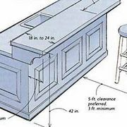 Building a Breakfast Bar. Breakfast bars are structural amendments to the kitchen counter or island, designed for the use of morning commuters and evening guests. They are also a concession to modern life where simple meals are eaten in solitude due to hurried, differing schedules. Whether convenience or concession, a breakfast bar increases the...