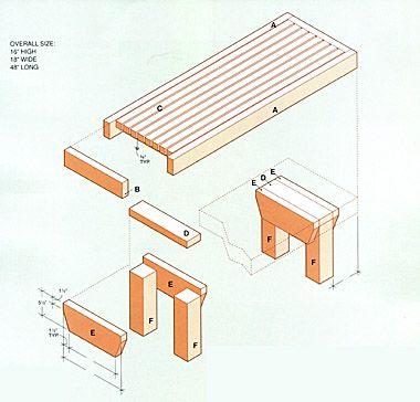 DIY Cedar wood enables this bench to withstand sun, rain, and even snow. Black & Decker Power Tools