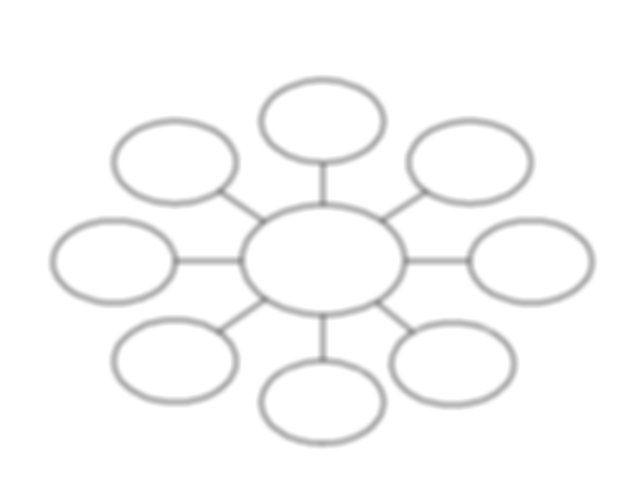 Ms De  Ideas Increbles Sobre Concept Map Template En