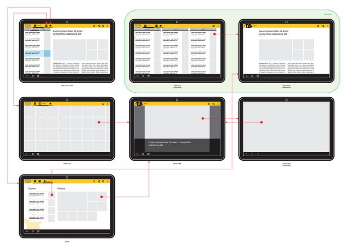 Prototyperを使ったモックアップ主導のUI設計プロセス - taninnosorani blog