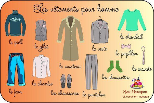 Ubrania - słownictwo 10 - Francuski przy kawie