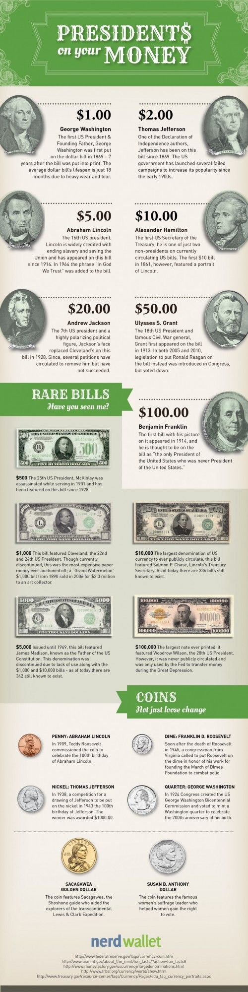 An infographic looking at the various presidents on US money, whether that be notes or coinage. It's not all presidents though with Sacagawea and Susan B Anthony also featuring on the golden dollar and the dollar respectively. In the UK, notes tend to praise innovators in a variety of forms. From Visual.ly.
