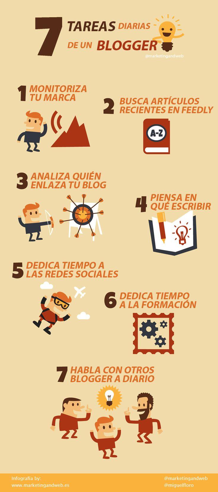 7 tareas diarias de un Blogger #infografia #infographic #socialmedia