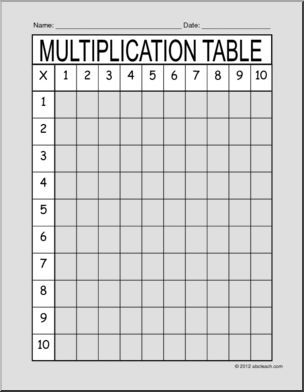 Multiplication Times Table Chart 1 10 Blank Large