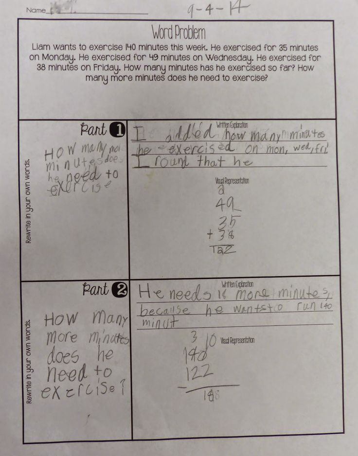 Constructed Response Plans