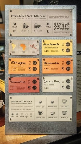 sketcheshere:  Sweeeet coffee shop menu. Color coordination is awesome. coffee menu - magnets on metal.