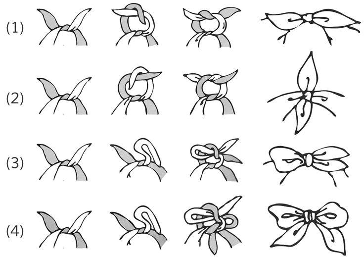 Beim Furoshiki binden gibt es vier Grundknoten. Der wichtigste ist der Ma-Musubi (1), der normale Doppelknoten. Außerdem wichtig sind der vertikale Doppelknoten (2), der Palstek (3) und der Schleifenknoten (4).