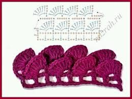 Resultado de imagen para pinterest tejidos telar