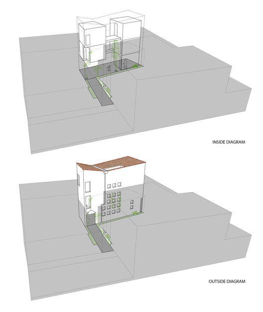 The Cul-de-sac House,Diagram