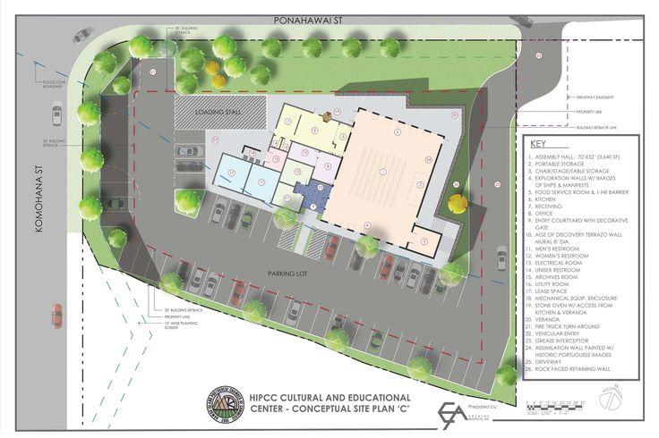 Portuguese Center - Proposed heritage center in Hilo Hawaii. Please donate so it can happen!