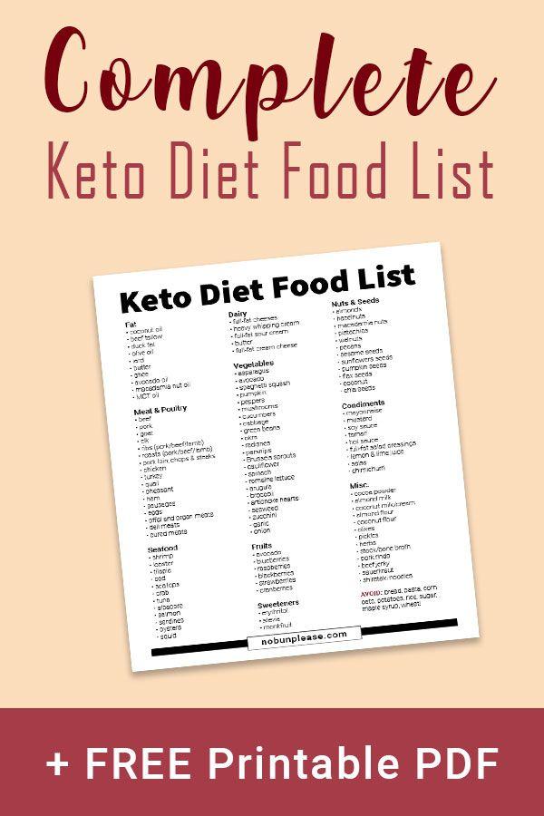 photo relating to Printable Keto Food List Pdf titled Detailed Keto Diet plan Food items Checklist + Free of charge Printable PDF Keto How