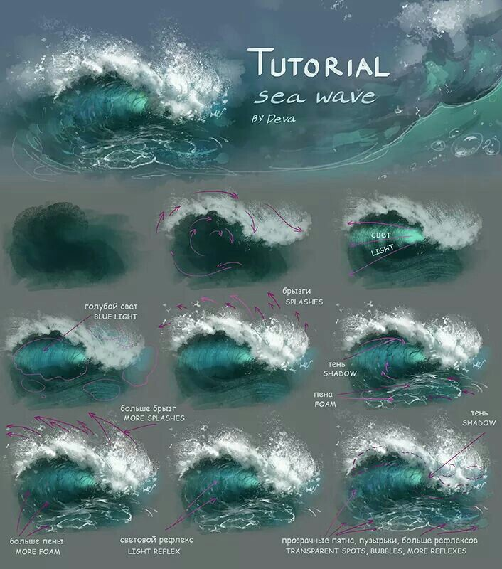 Easy Technique For Painting Waves Art Techniques Art Tutorials