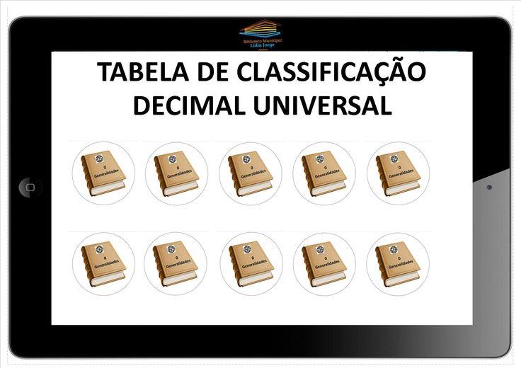 Experiência com Tabela de Classificação Decimal Universal (CDU).