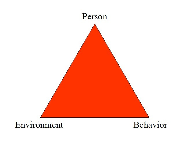 The triadic reciprocality model asserts that one's behavior influences and is influenced by personal, and environmental factors. As classroom teachers it is imperative that we take into consideration why children act the way they do. How do their thoughts, reactions and responses provide us insight into their cognitive processes, home life and personal dispositions? An ounce of prevention is worth a pound of cure.