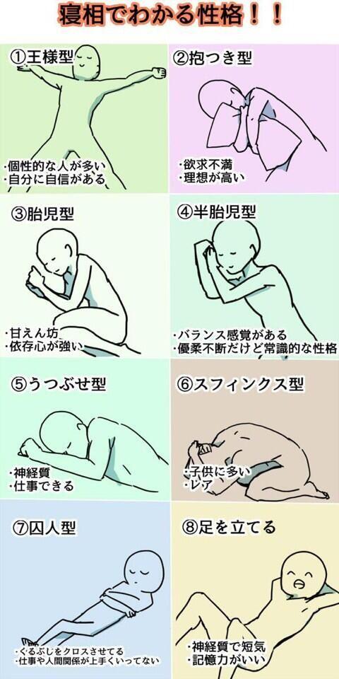 寝るときの姿で、自分の性格がわかってしまうという1枚の画像。