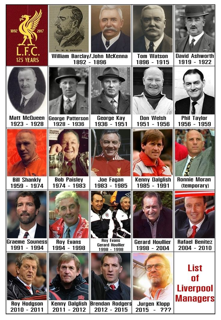 List of Liverpool FC Managers