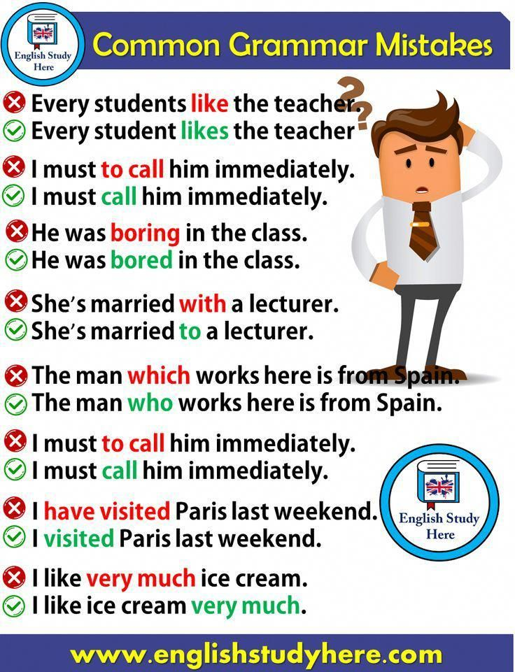 Pin by Danijel Kostic on English learning in 2020