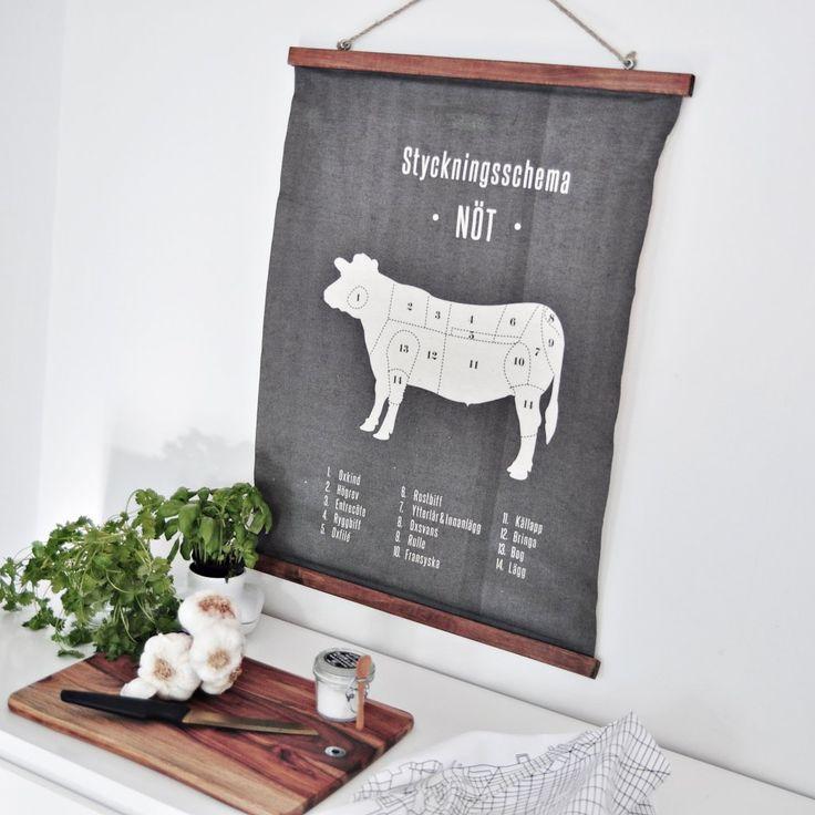Tavelduk med styckningsschema för ko, nöt. Supersnygg att hänga i köket, en tavla som drar ögonen till sig. Texterna anger namn på styckningsdelar. Trendig tavelduk med träinramning uppe och nere samt snöre att hänga i.