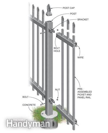 Maintenance-Free Fencing: Steel fences come in pre-assembled sections, just like aluminum—but they weigh a heck of a lot more.
