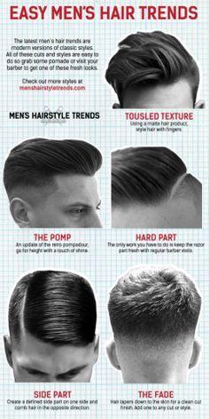 Männerhaarschnitt - pure hairstyle - wir schaffen kreative Frisuren - verwöhnen mit aktuellen Frisurentrends 2016 - Experten für Haarverlängerung - ihr Friseur in Aalen - we are digital - mit Temin/ohne Termin - Haircut Aalen - See you soon - www.enjoyhairstyling.de -