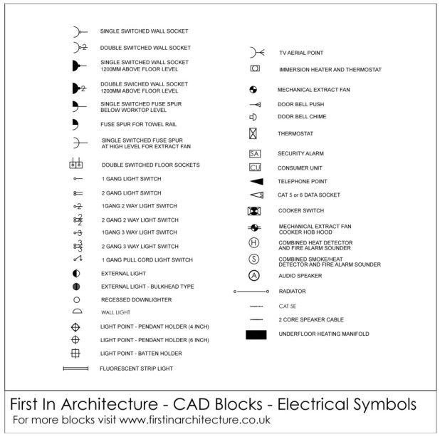 How To Create House Electrical Plan Easily With Regard To: Free CAD Blocks – Electrical Symbols