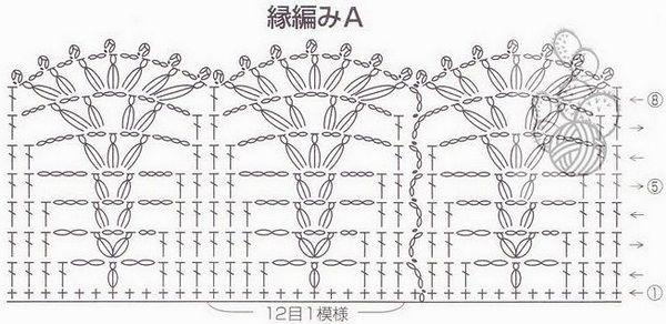 Узор для вязания каймы крючком