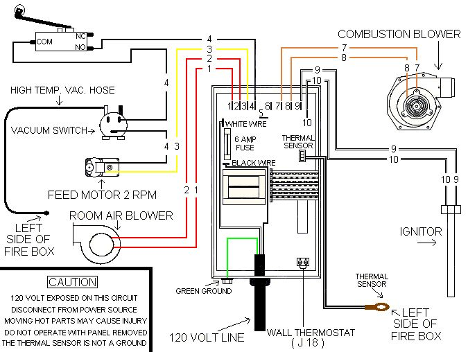 quadra fire parts diagram