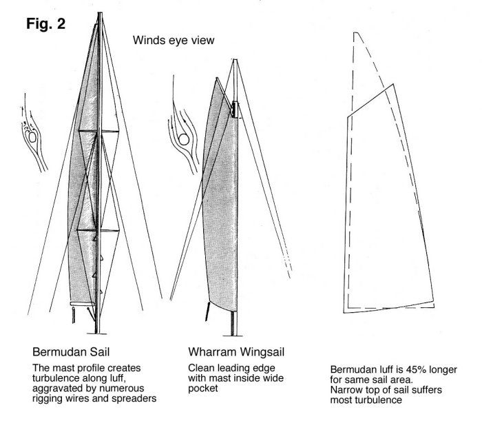 17 Best images about Boat drawings on Pinterest | Sailboat plans, Sailing ships and Daniel o'connell
