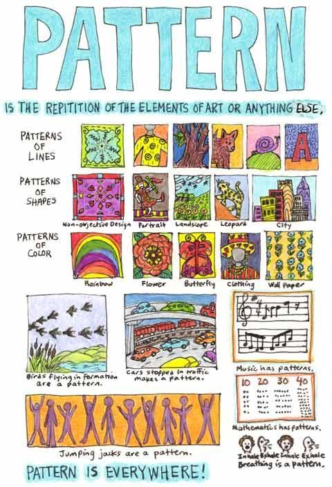 Principles of Design printables: pattern, emphasis, variety, unity, blaance, rhythm/movement, proportion: