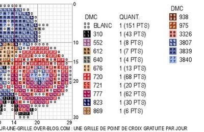 09/04/2013 : Grille de point de croix gratuite - Capitaine america